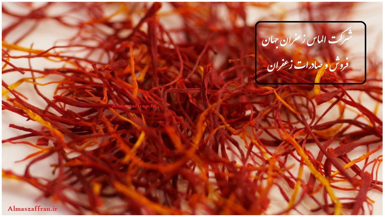 Saffron prices and saffron exports
