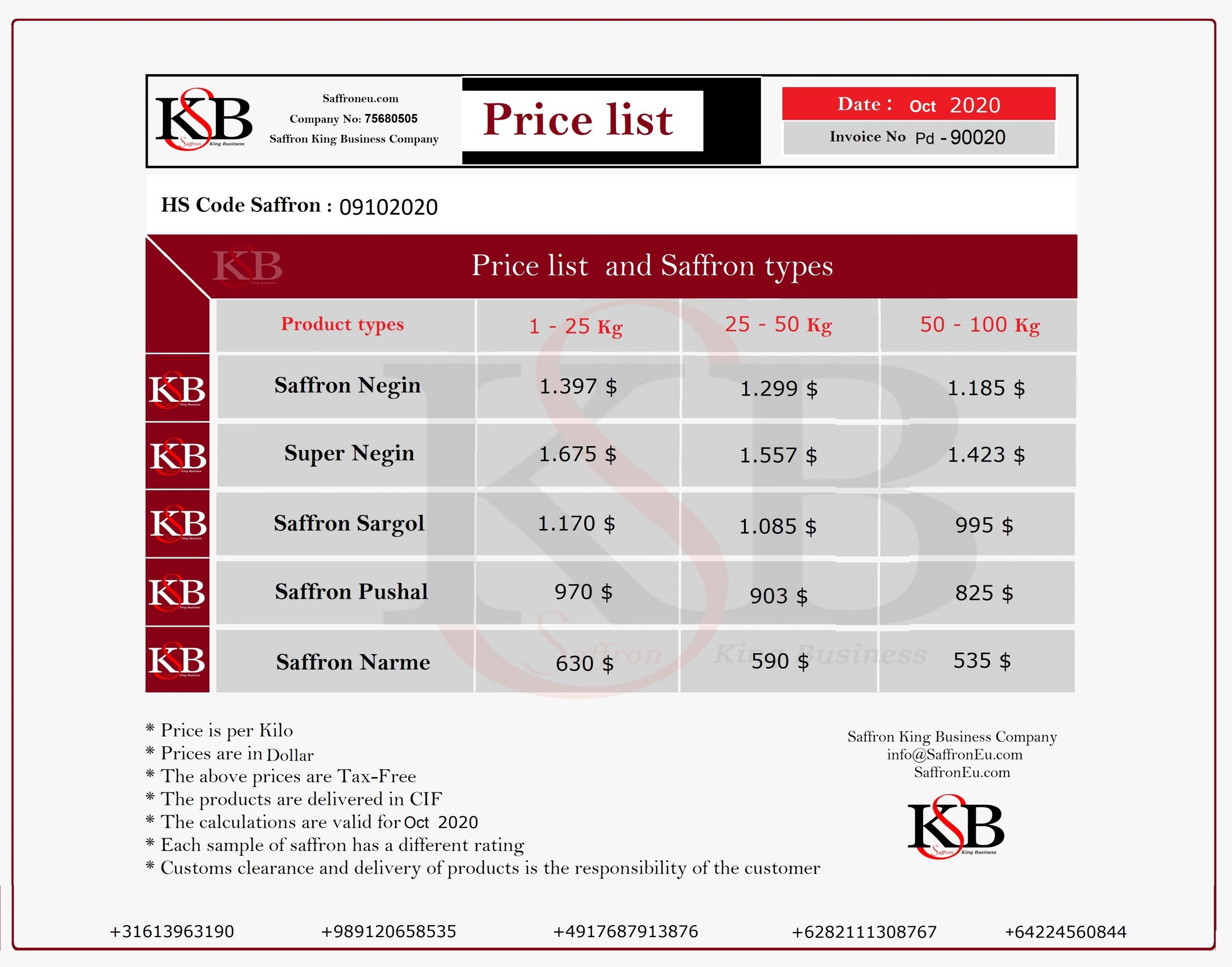 Price of saffron